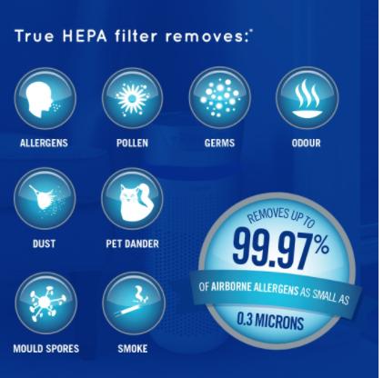 Очиститель воздуха TotalClean HoMedics 5 в 1 до 84M²